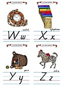 Flash Card Modern Alphabet W to Z