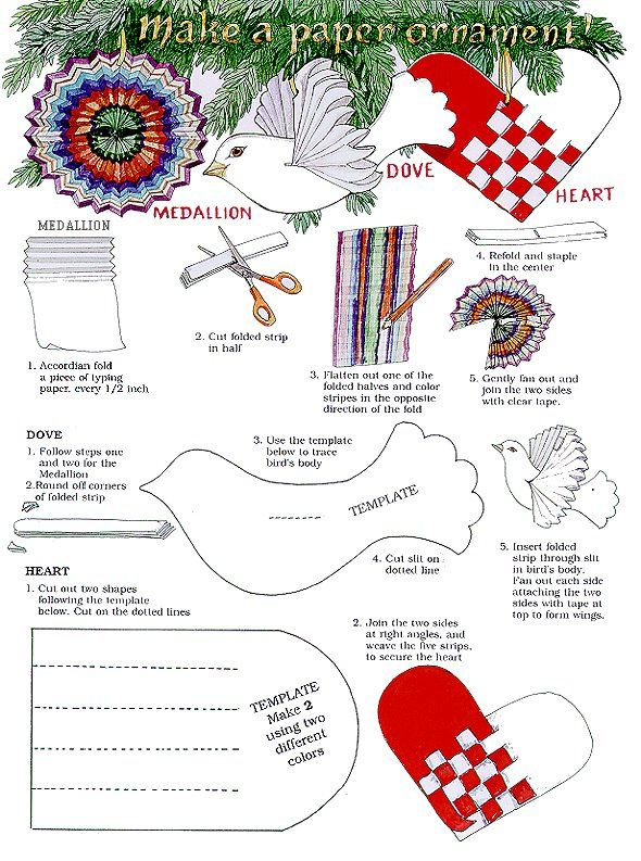 Make your own holiday ornament How to make your own ornaments ideas